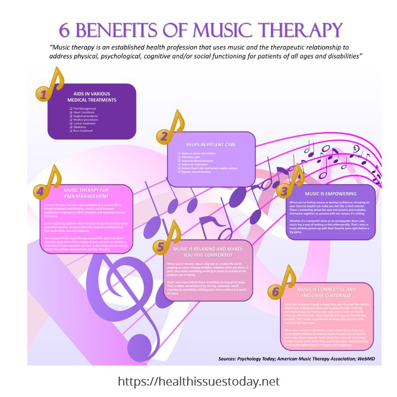 6 Benefit of music therapy.