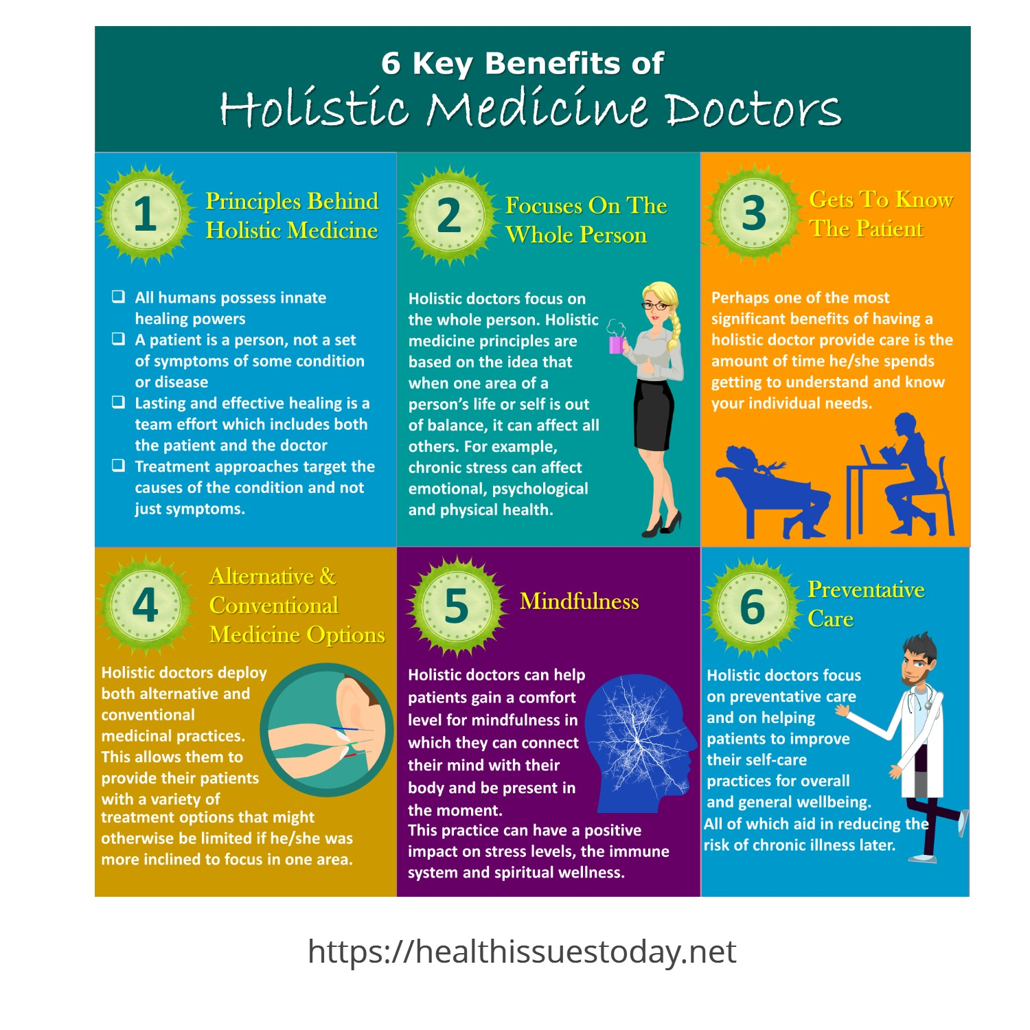 Key benefits of Holistic Medicine Doctors